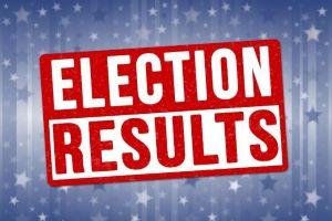 CRANE 2022 Board of Directors Election Results